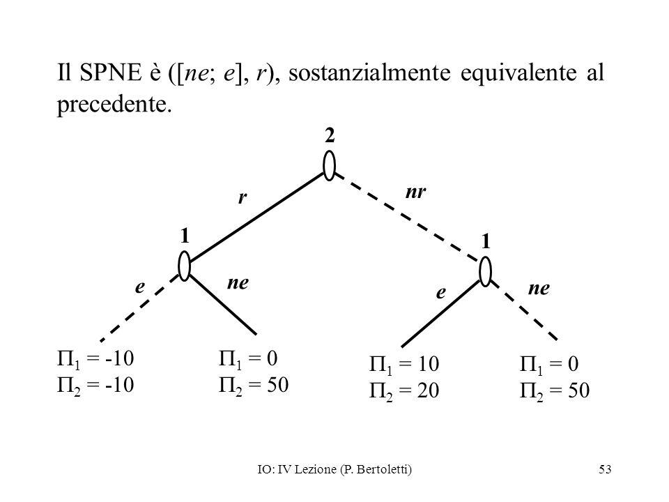 Il SPNE è ([ne; e], r), sostanzialmente equivalente al precedente.